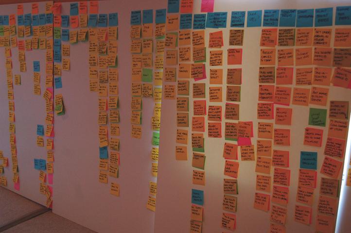 使用者體驗研究中分析資訊常用的「卡片分類法」